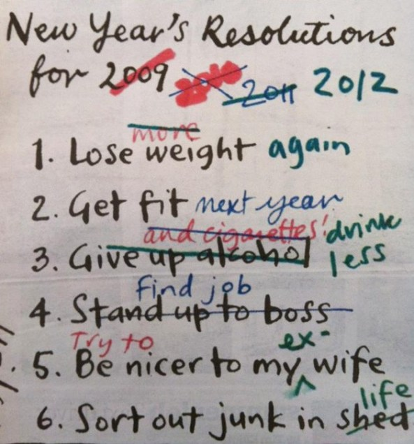 Why most holiday resolutions fail and how you can stop disappointing (and start respecting and honouring) yourself.